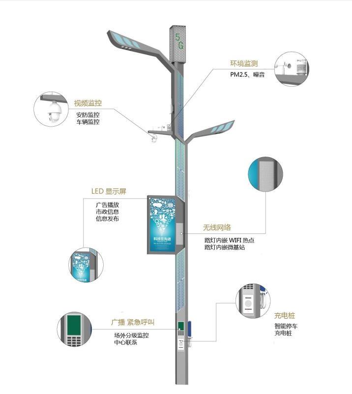 四川5G智慧路燈